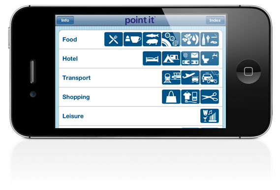 point it ® - traveller's language kit as App